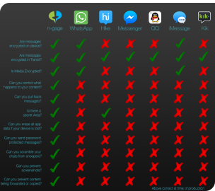 messaging-app-privacy-comparison